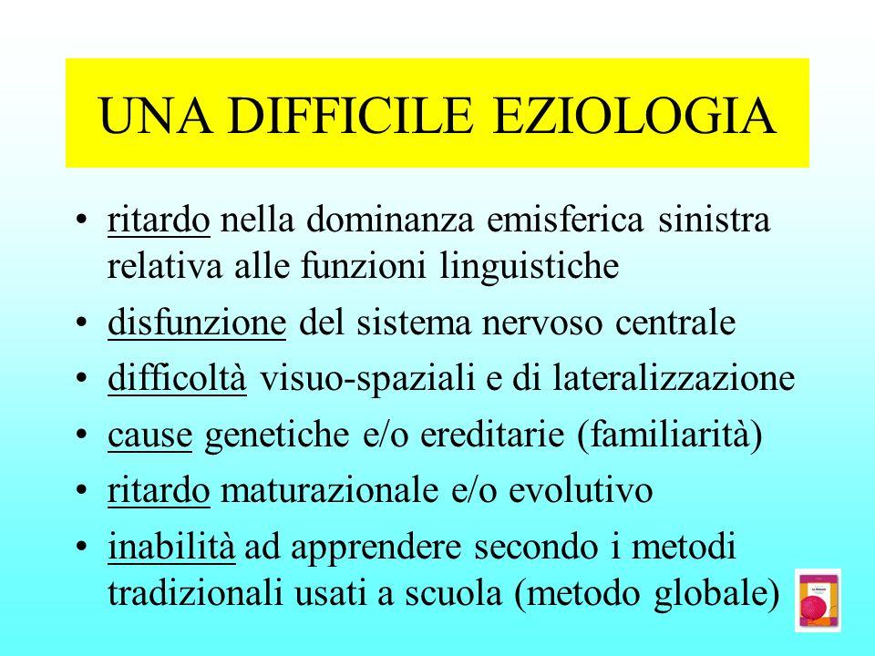 UNA DIFFICILE EZIOLOGIA