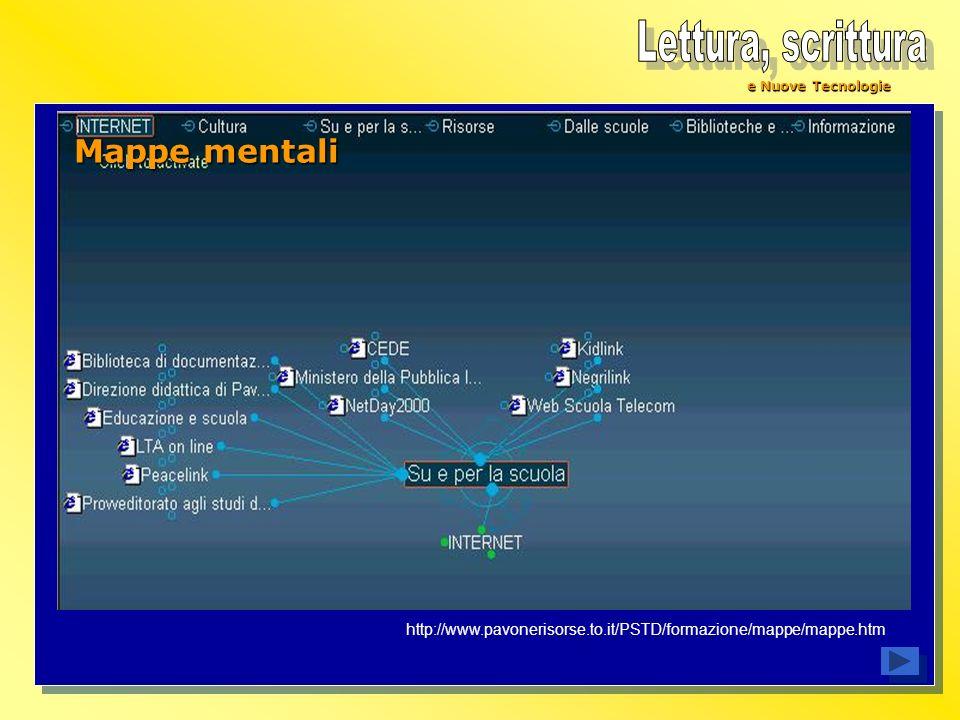 Lettura, scrittura Mappe mentali