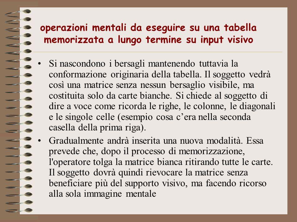 operazioni mentali da eseguire su una tabella memorizzata a lungo termine su input visivo