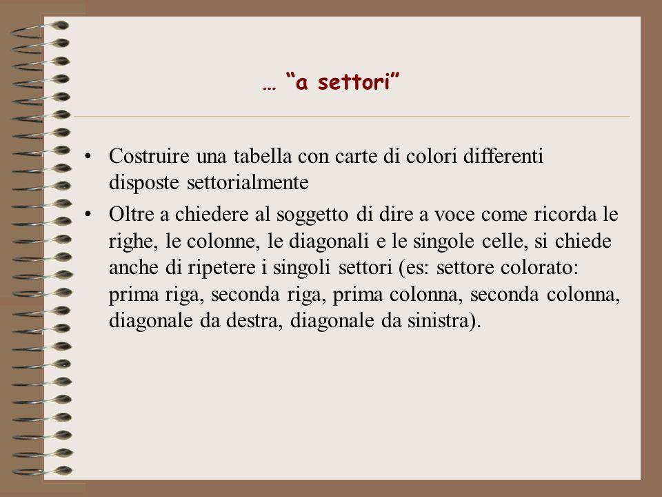 … a settori Costruire una tabella con carte di colori differenti disposte settorialmente.