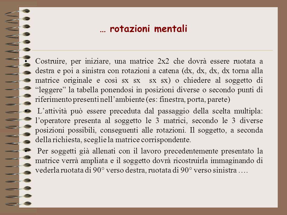 … rotazioni mentali
