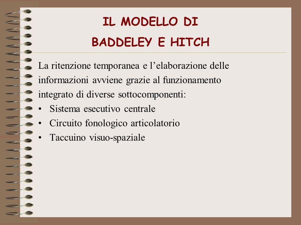 IL MODELLO DI BADDELEY E HITCH