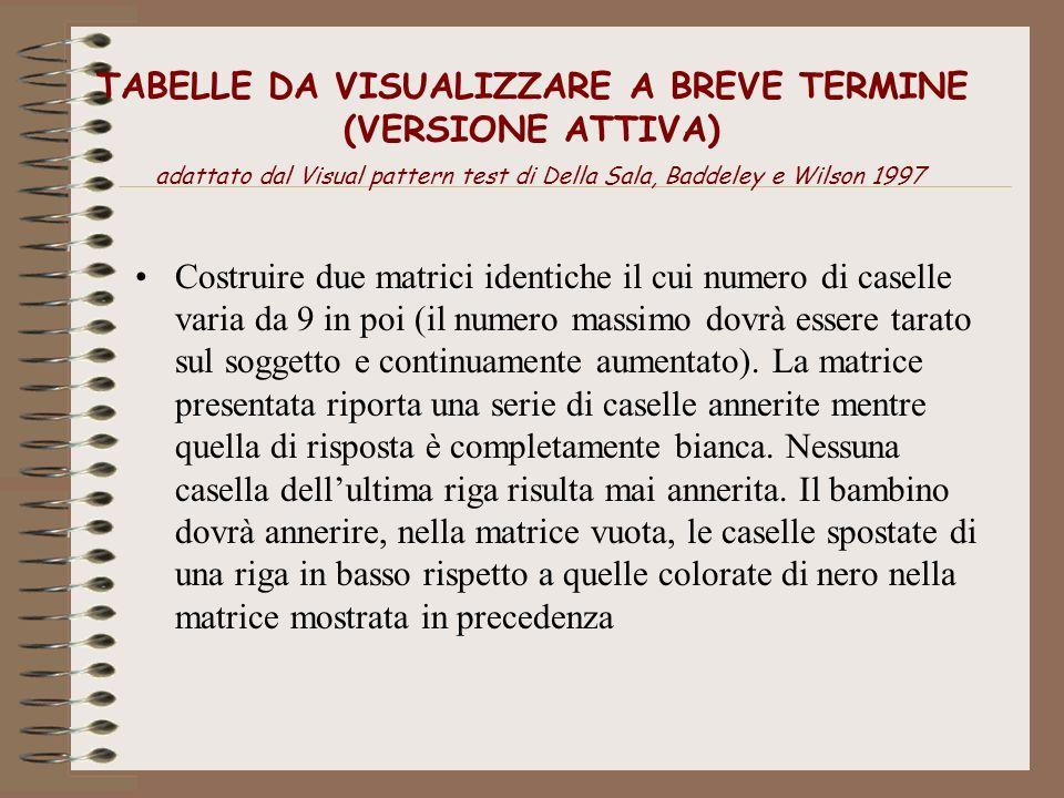 TABELLE DA VISUALIZZARE A BREVE TERMINE (VERSIONE ATTIVA) adattato dal Visual pattern test di Della Sala, Baddeley e Wilson 1997