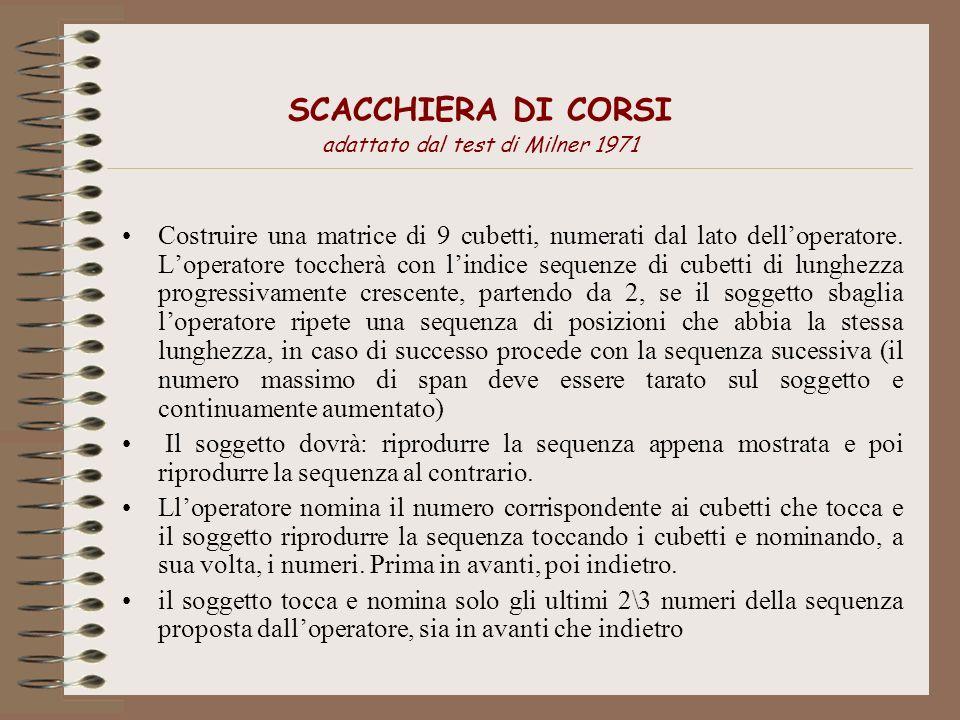 SCACCHIERA DI CORSI adattato dal test di Milner 1971