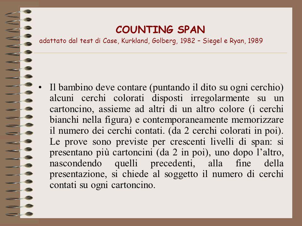COUNTING SPAN adattato dal test di Case, Kurkland, Golberg, 1982 – Siegel e Ryan, 1989