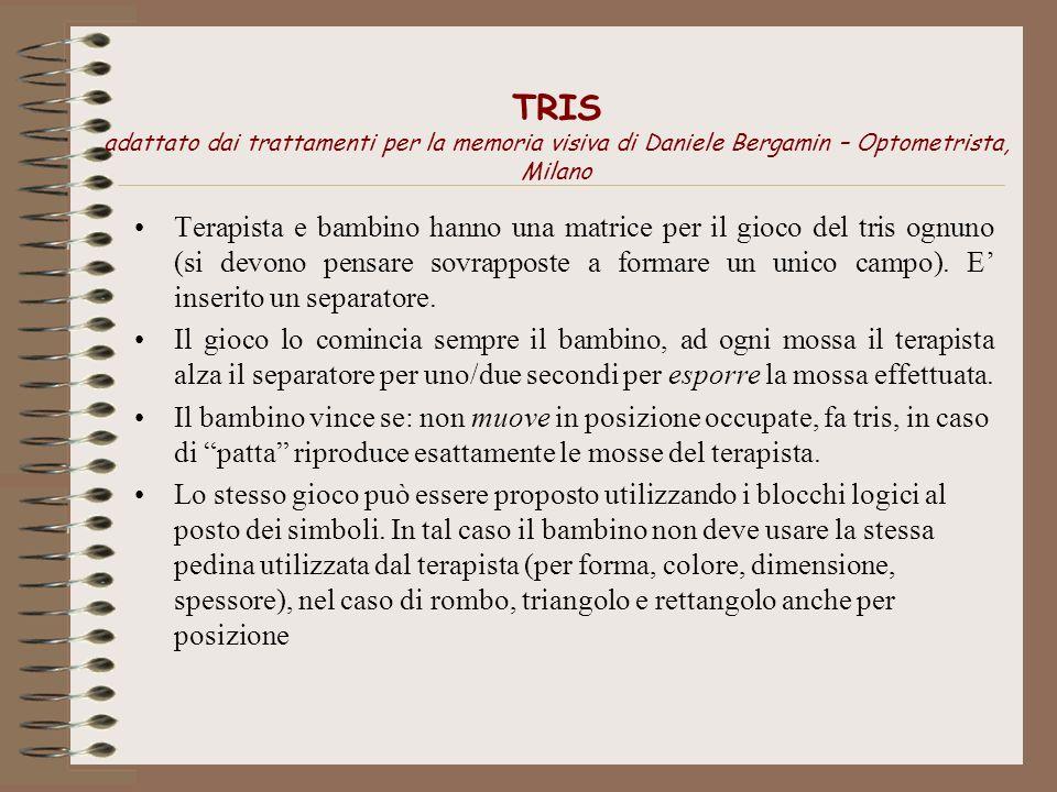 TRIS adattato dai trattamenti per la memoria visiva di Daniele Bergamin – Optometrista, Milano