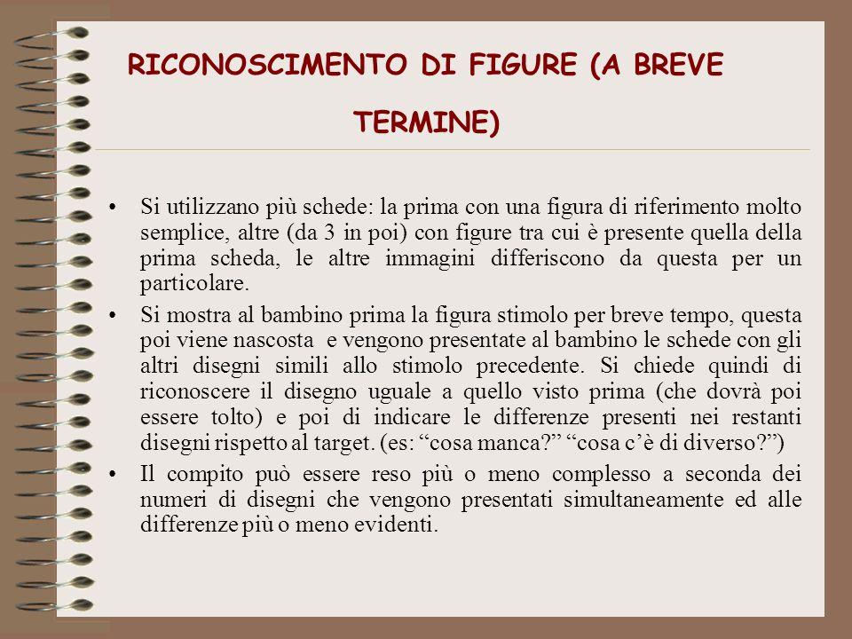 RICONOSCIMENTO DI FIGURE (A BREVE TERMINE)