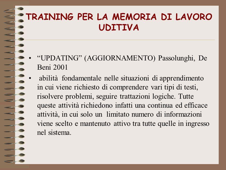 TRAINING PER LA MEMORIA DI LAVORO UDITIVA