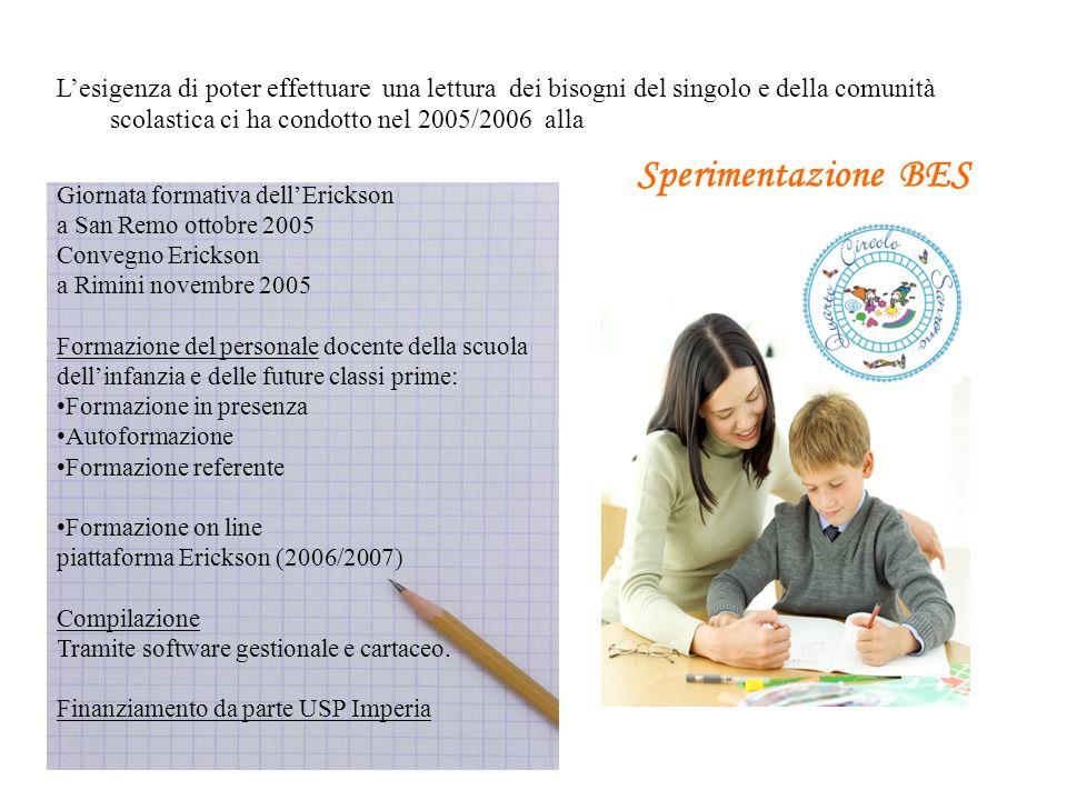 L'esigenza di poter effettuare una lettura dei bisogni del singolo e della comunità scolastica ci ha condotto nel 2005/2006 alla
