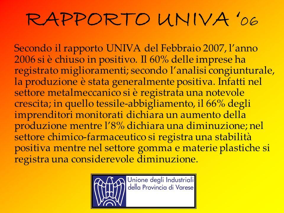 RAPPORTO UNIVA '06