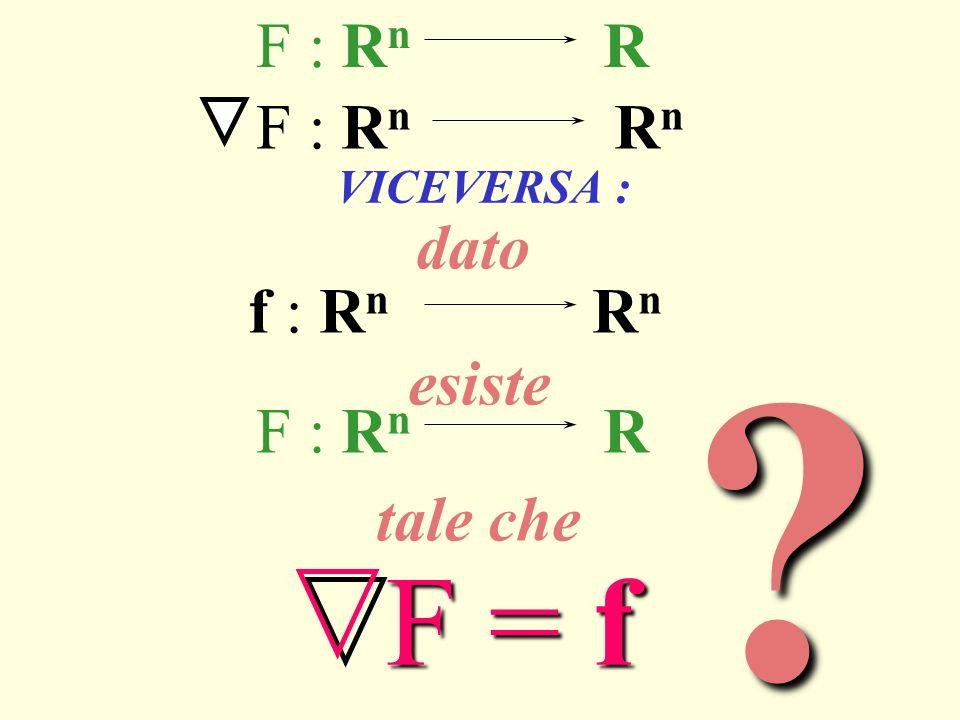F = f F : Rn R F : Rn Rn dato f : Rn Rn esiste F : Rn R tale che