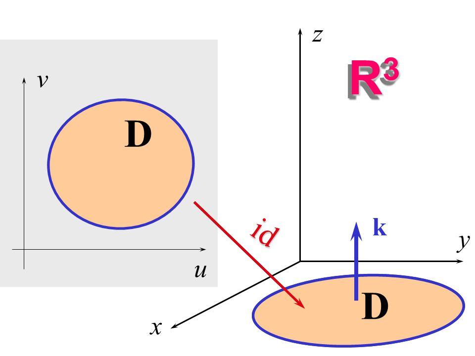 x y z u v D R3 D id s k S