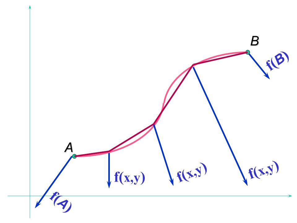 B f(B) A f(x,y) f(x,y) f(x,y) f(A)