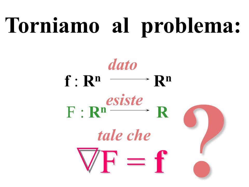 Torniamo al problema: f : Rn Rn. dato. esiste. F : Rn R.