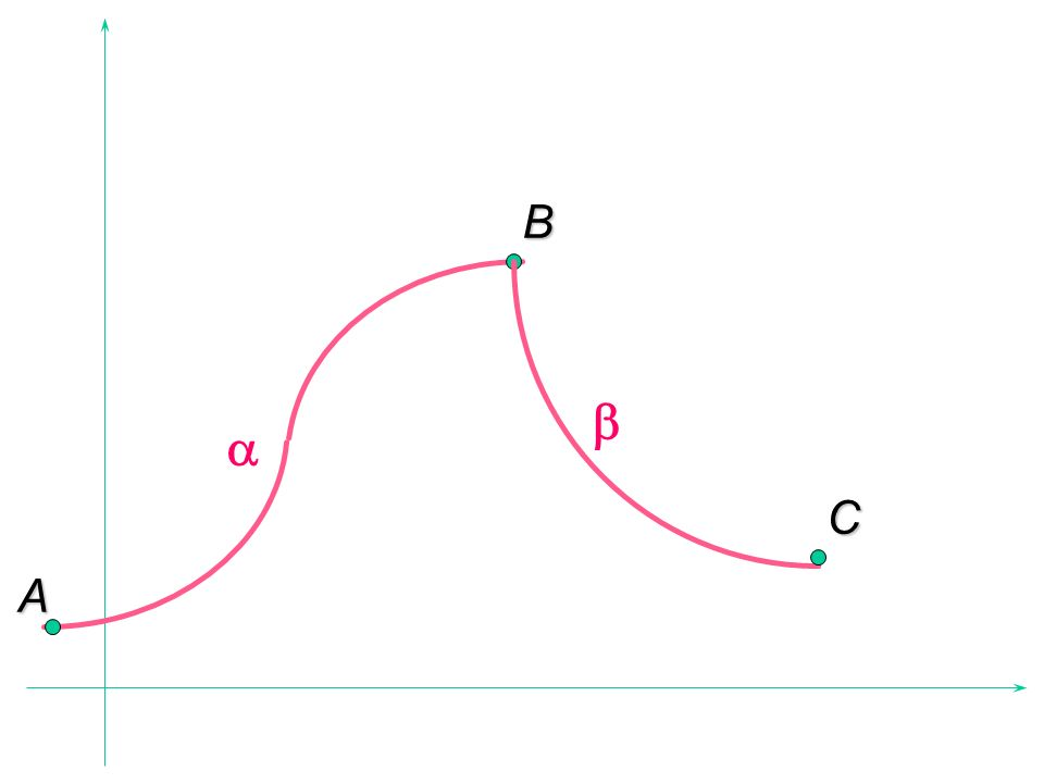 B b a C A