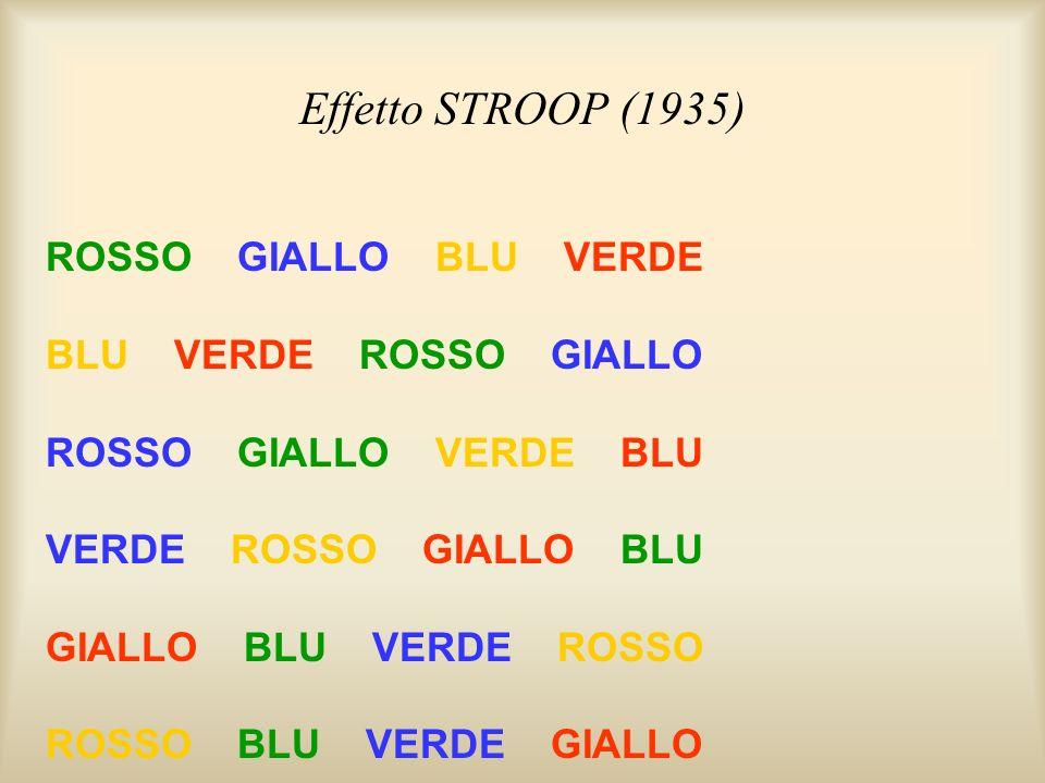 Effetto STROOP (1935) ROSSO GIALLO BLU VERDE BLU VERDE ROSSO GIALLO