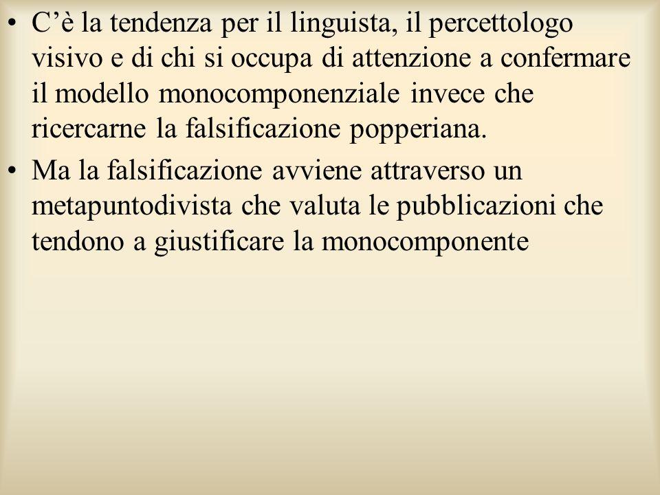 C'è la tendenza per il linguista, il percettologo visivo e di chi si occupa di attenzione a confermare il modello monocomponenziale invece che ricercarne la falsificazione popperiana.