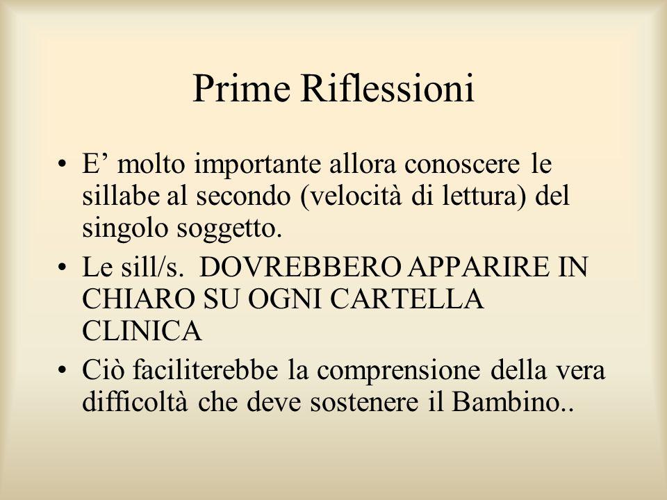 Prime Riflessioni E' molto importante allora conoscere le sillabe al secondo (velocità di lettura) del singolo soggetto.