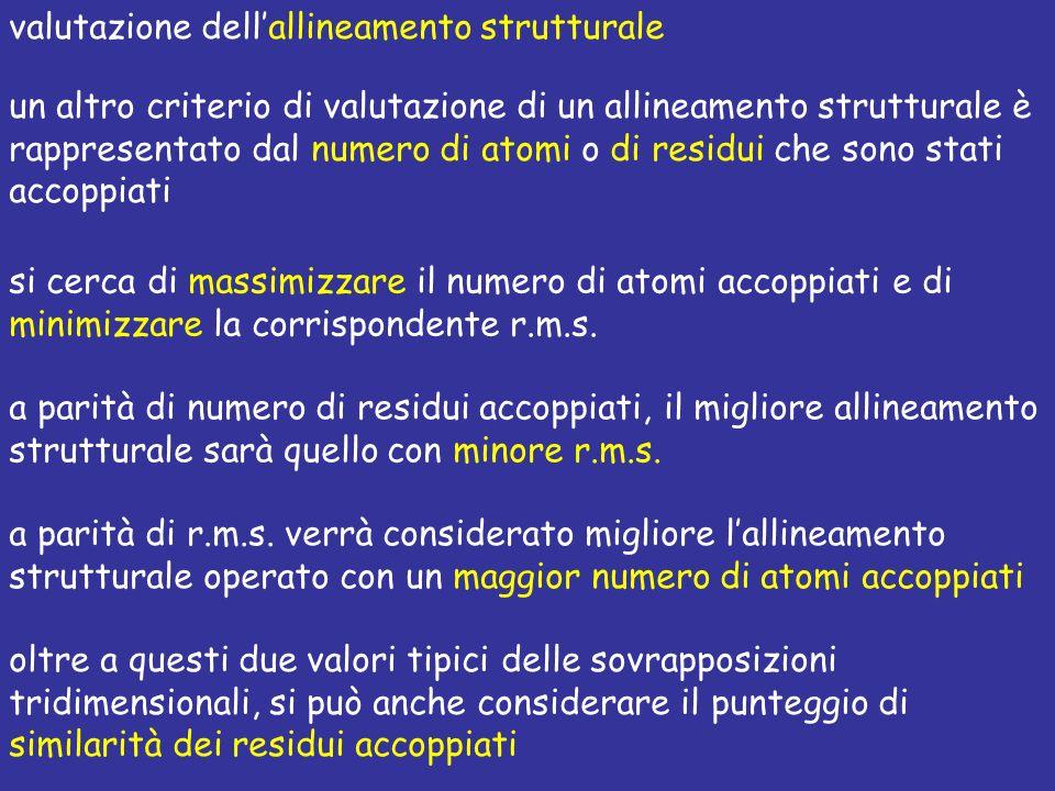 valutazione dell'allineamento strutturale