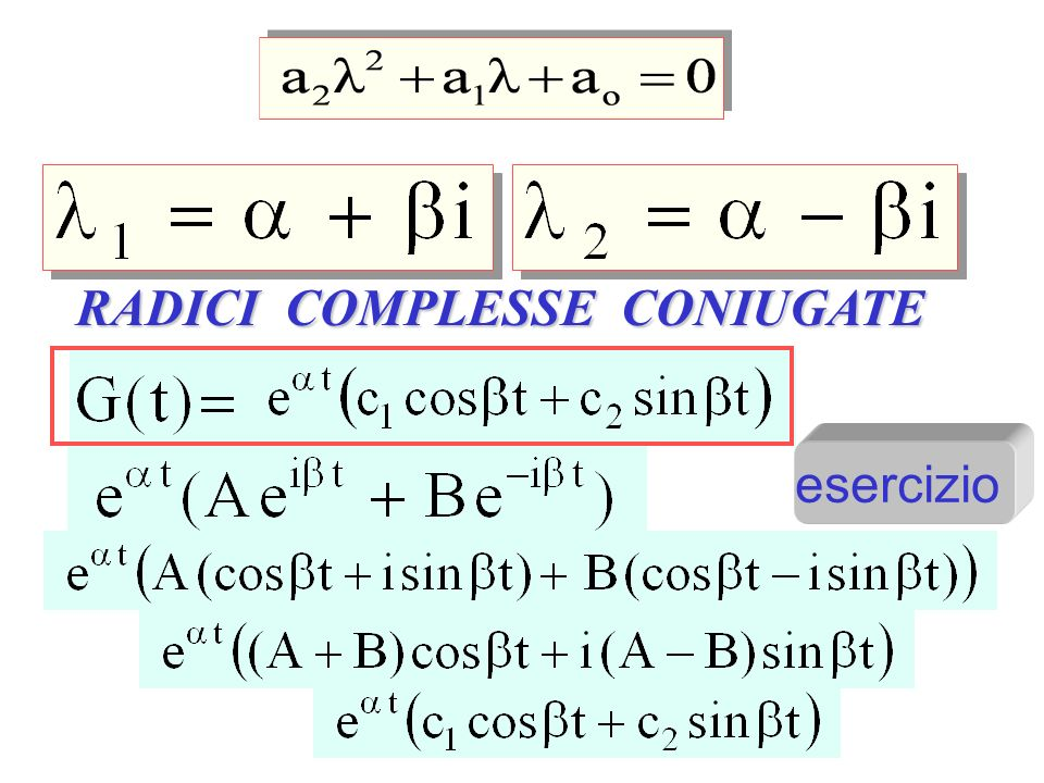 RADICI COMPLESSE CONIUGATE