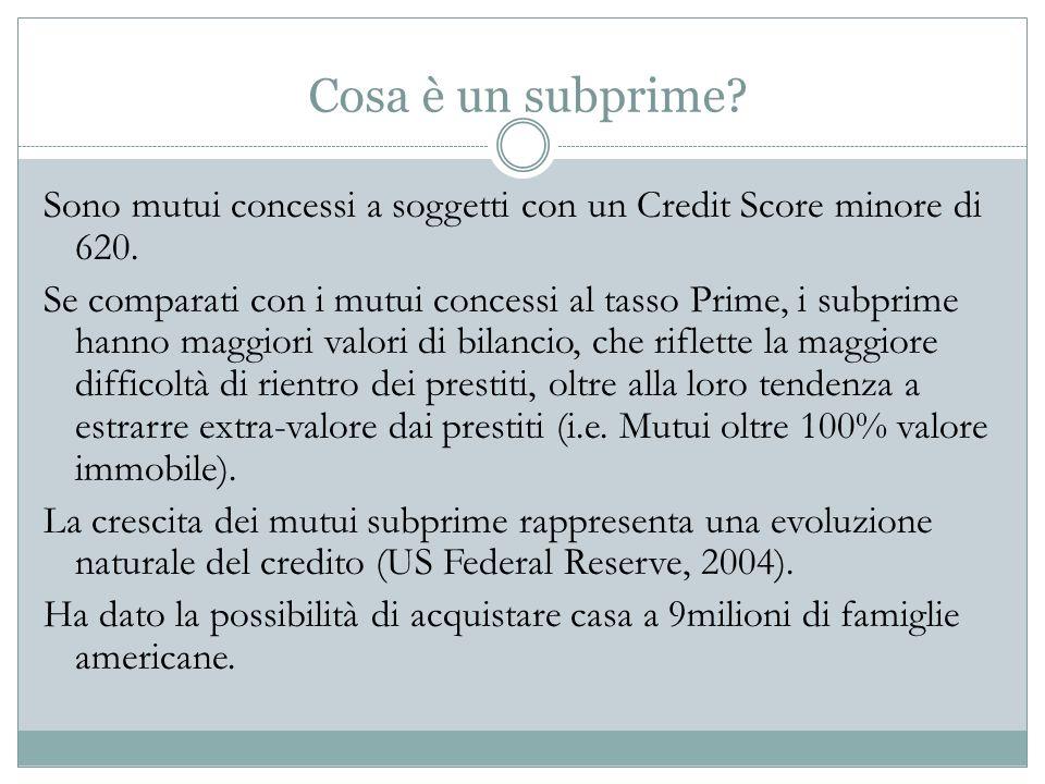 Cosa è un subprime
