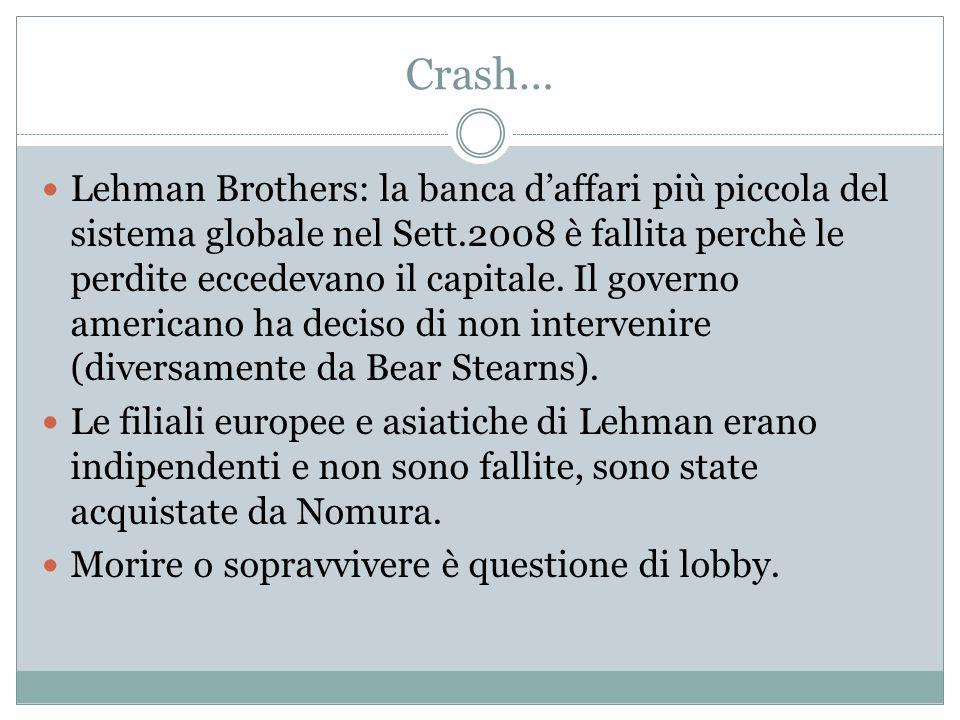 Crash…