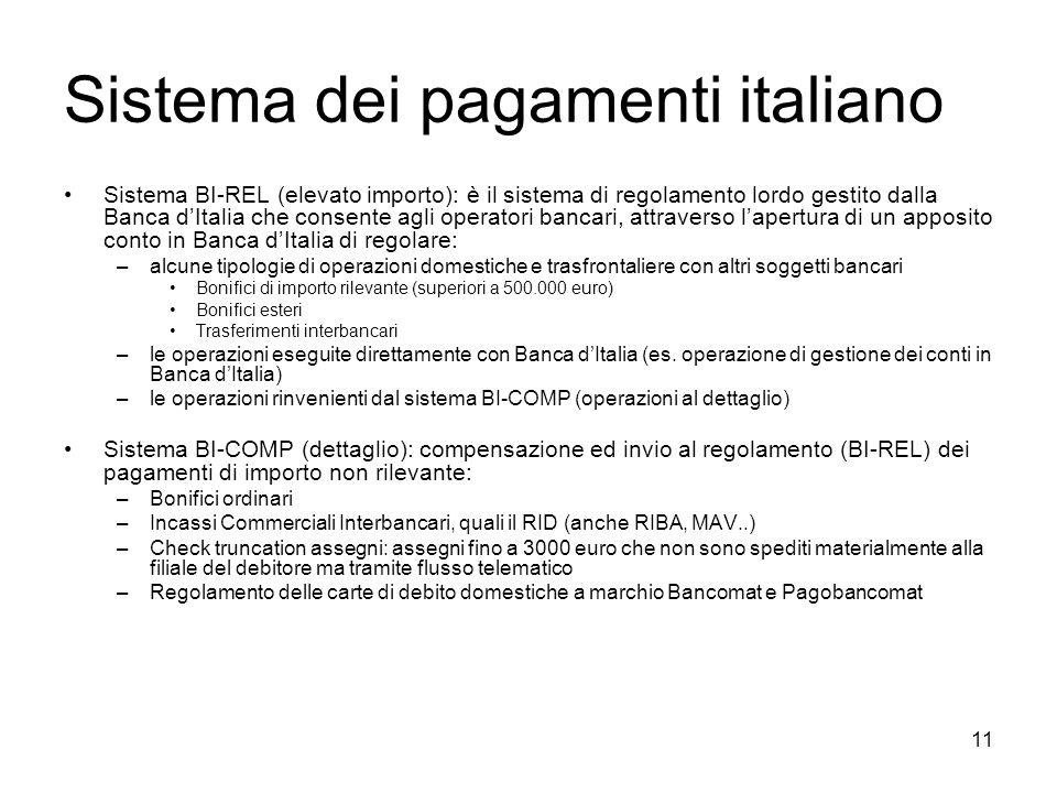 Sistema dei pagamenti italiano