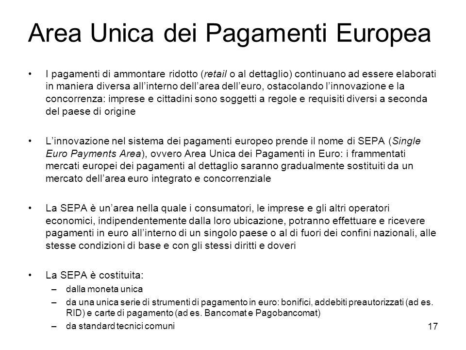 Area Unica dei Pagamenti Europea