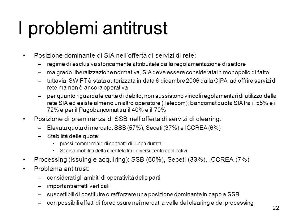 I problemi antitrust Posizione dominante di SIA nell'offerta di servizi di rete: