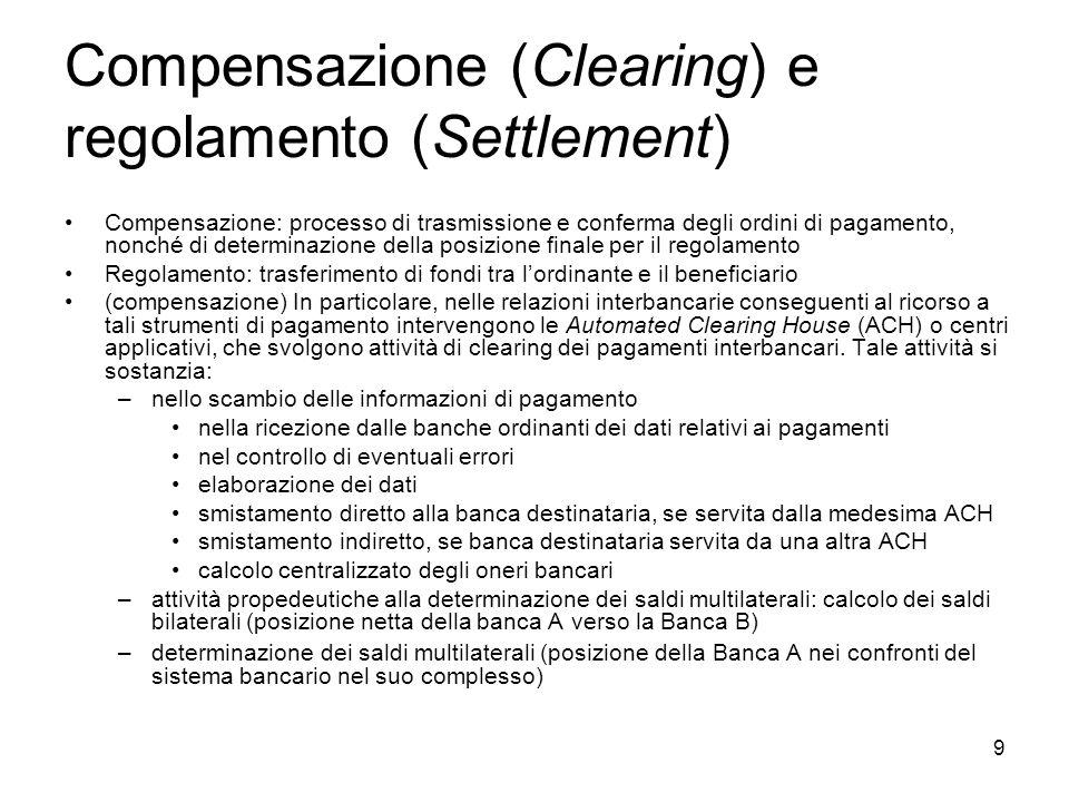 Compensazione (Clearing) e regolamento (Settlement)