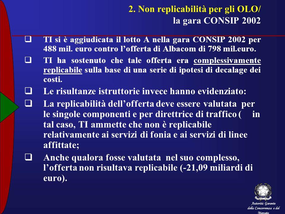 2. Non replicabilità per gli OLO/ la gara CONSIP 2002