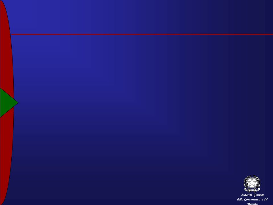 TI analizza la redditività degli scenari di gara tenendo conto dei ricavi netti derivanti dall'aggiudicazione a TI (302,7 miliardi di lire), e dei minori ricavi netti (costo opportunità) da interconnessione e da vendita all'ingrosso di altri input necessari alla prestazione dei servizi richiesti dal bando (319,9 miliardi di lire).