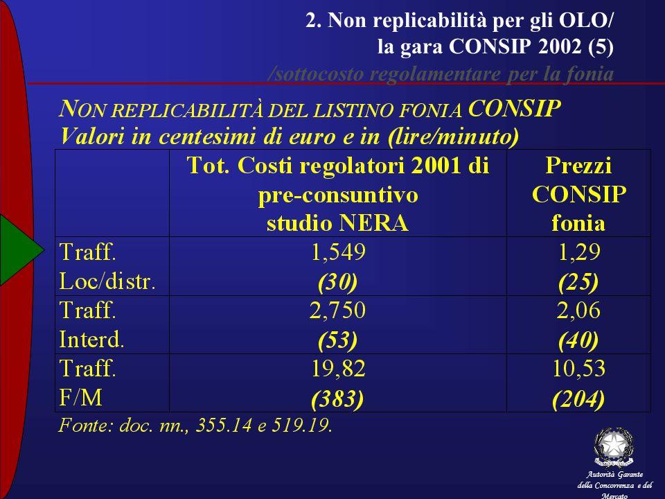 2. Non replicabilità per gli OLO/ la gara CONSIP 2002 (5) /sottocosto regolamentare per la fonia