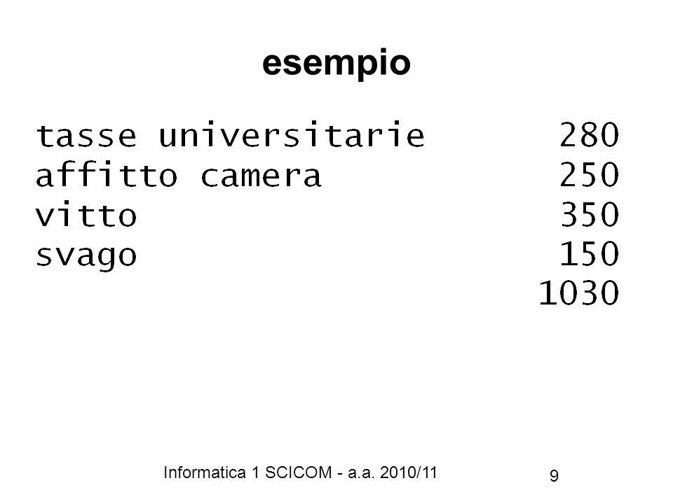 esempio Informatica 1 SCICOM - a.a. 2010/11