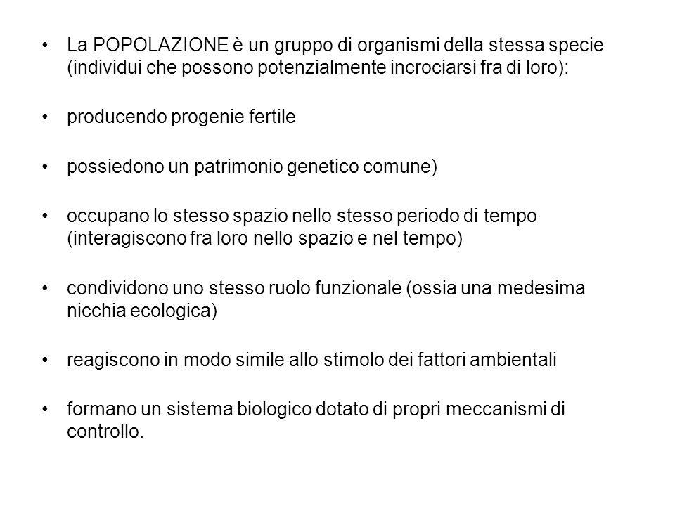 La POPOLAZIONE è un gruppo di organismi della stessa specie (individui che possono potenzialmente incrociarsi fra di loro):