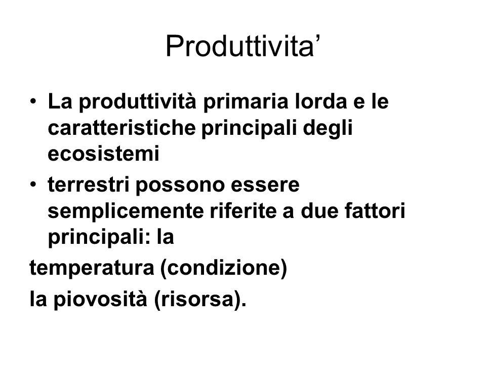 Produttivita' La produttività primaria lorda e le caratteristiche principali degli ecosistemi.