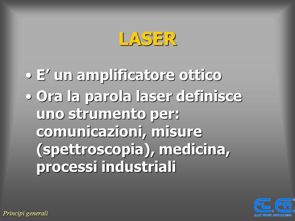 LASER E' un amplificatore ottico
