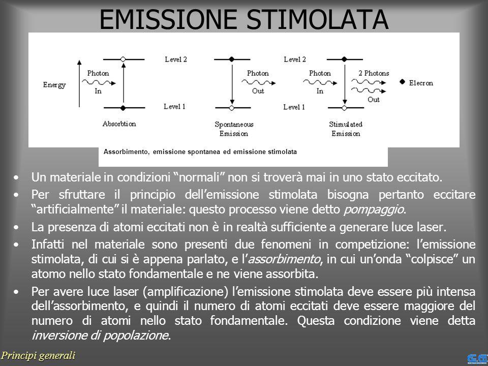 EMISSIONE STIMOLATA Assorbimento, emissione spontanea ed emissione stimolata.