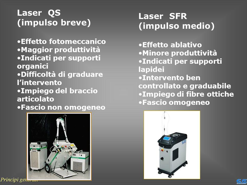 Laser QS Laser SFR (impulso breve) (impulso medio)
