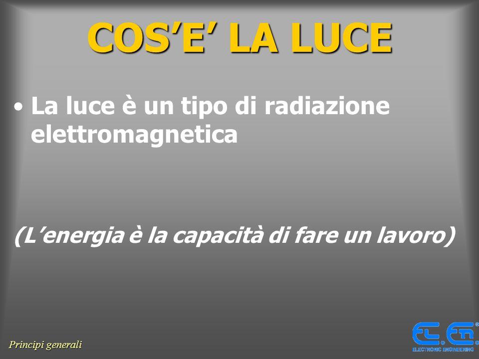 COS'E' LA LUCE La luce è un tipo di radiazione elettromagnetica