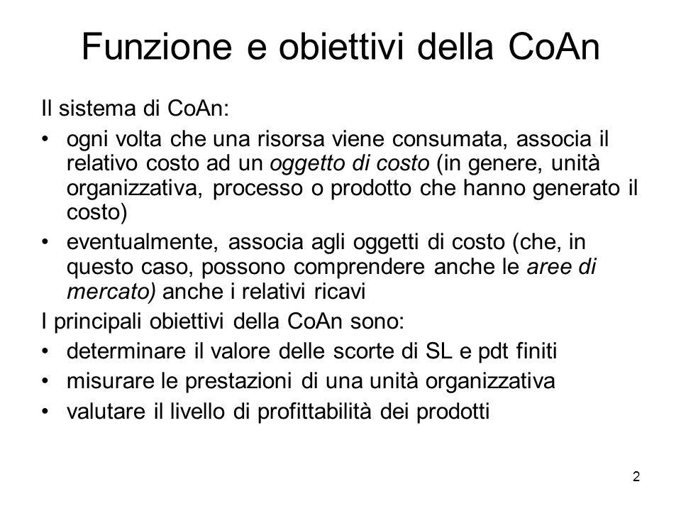 Funzione e obiettivi della CoAn