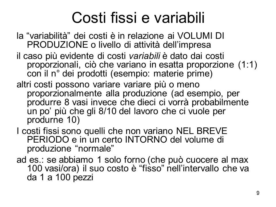 Costi fissi e variabili