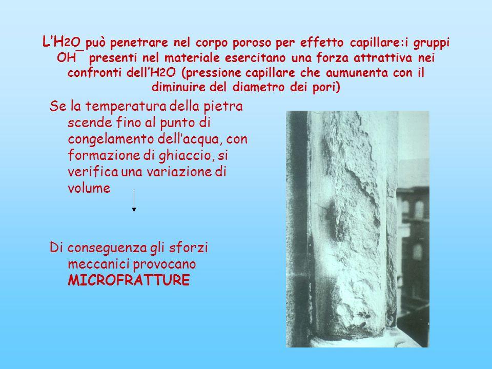 L'H2O può penetrare nel corpo poroso per effetto capillare:i gruppi OH¯ presenti nel materiale esercitano una forza attrattiva nei confronti dell'H2O (pressione capillare che aumunenta con il diminuire del diametro dei pori)