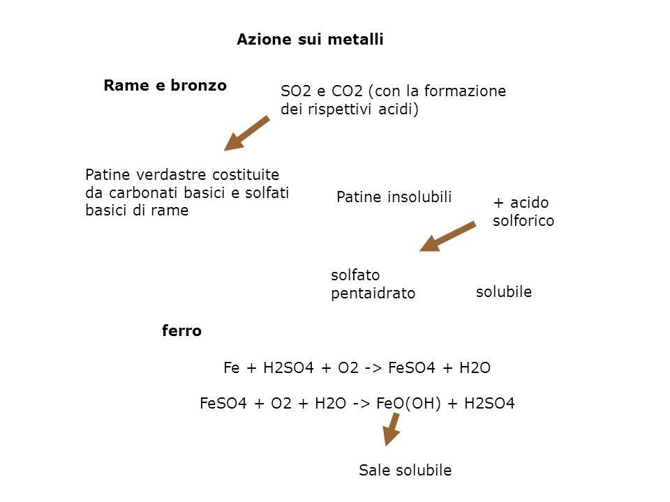 Azione sui metalli Rame e bronzo ferro
