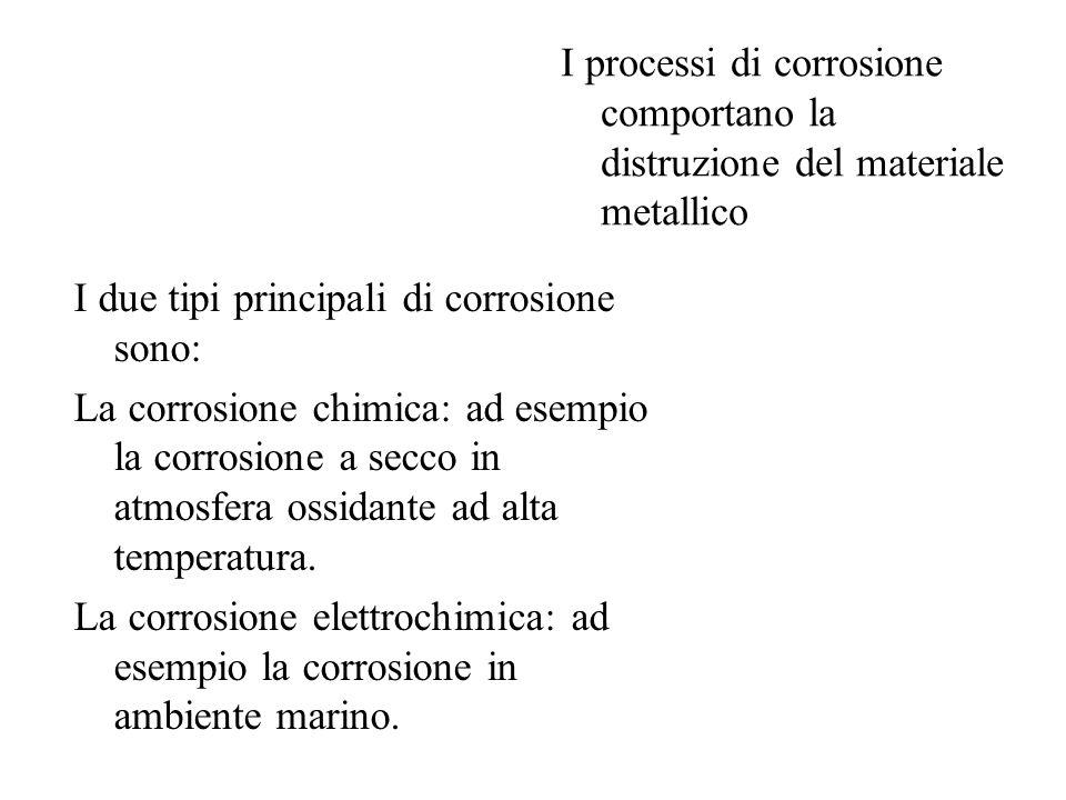 I processi di corrosione comportano la distruzione del materiale metallico