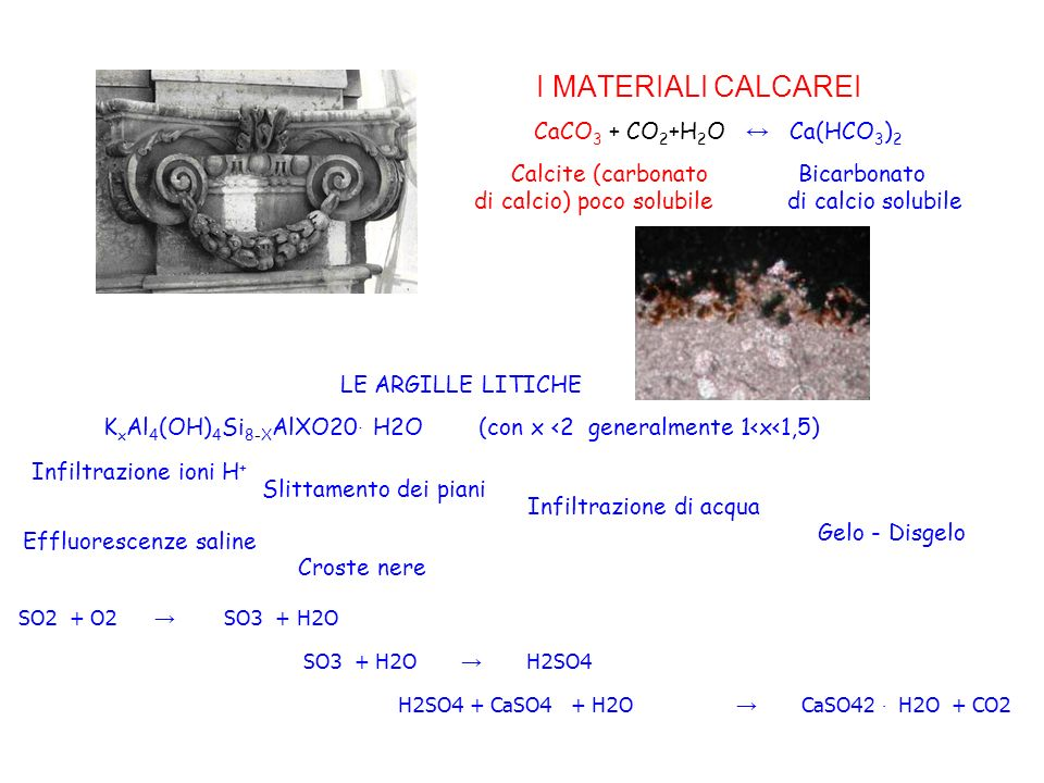 I MATERIALI CALCAREI CaCO3 + CO2+H2O ↔ Ca(HCO3)2