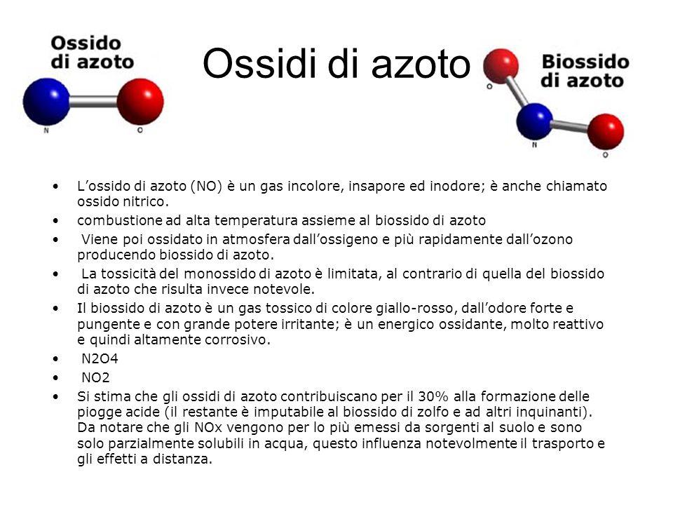 Ossidi di azoto L'ossido di azoto (NO) è un gas incolore, insapore ed inodore; è anche chiamato ossido nitrico.