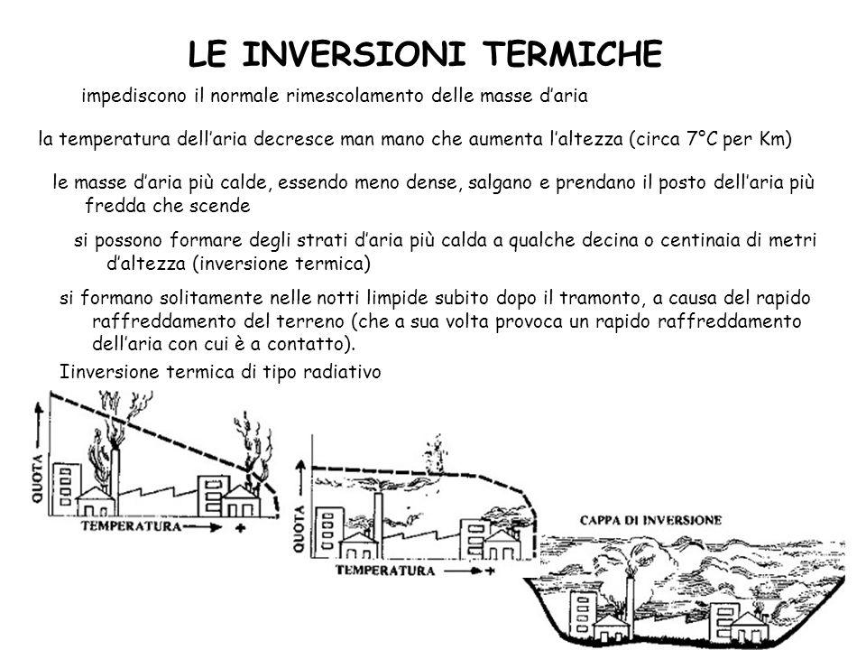LE INVERSIONI TERMICHE