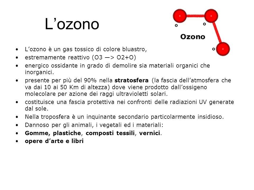 L'ozono L'ozono è un gas tossico di colore bluastro,