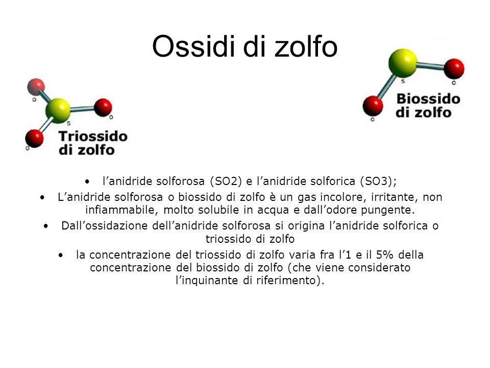 l'anidride solforosa (SO2) e l'anidride solforica (SO3);